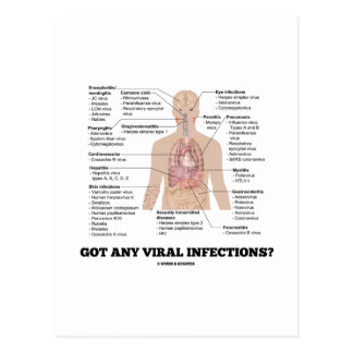 Got Any Viral Infections? Anatomical Health Post Cards