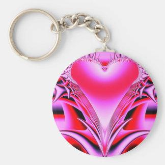 Gothic heart key ring