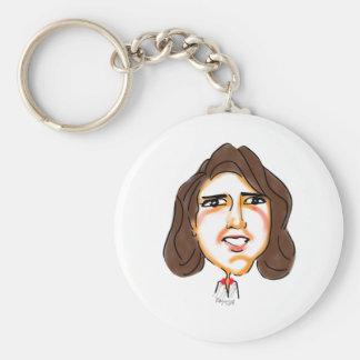 GoVeRnOr NiKKi HaLeY Basic Round Button Key Ring
