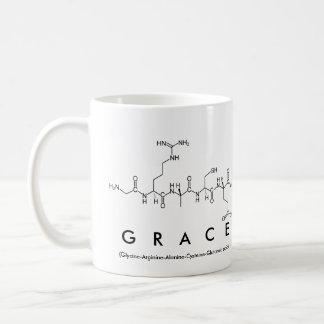 Grace peptide name mug