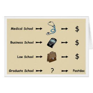 Graduate Path Card