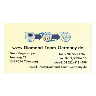 Graduation article business card template