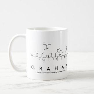 Graham peptide name mug