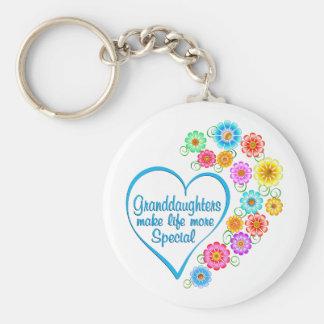 Granddaughter Special Heart Key Ring