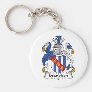 Grandison Family Crest Basic Round Button Key Ring