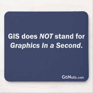 Graphics in a Second Mousepad