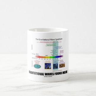 Gravitational Waves Found Inside Spectrum Basic White Mug