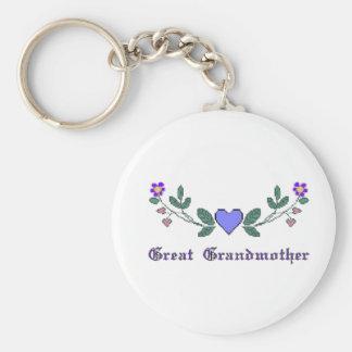 Great Grandmother CS Print Basic Round Button Key Ring
