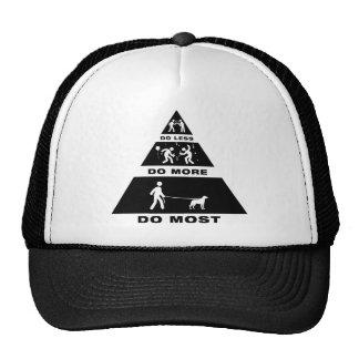 Greater Swiss Mountain Hats