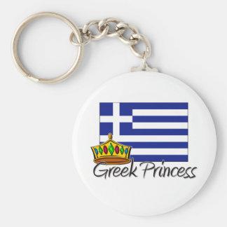 Greek Princess Key Chain
