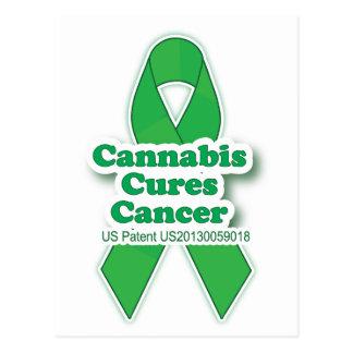Green Cures Cancer Awareness Postcard