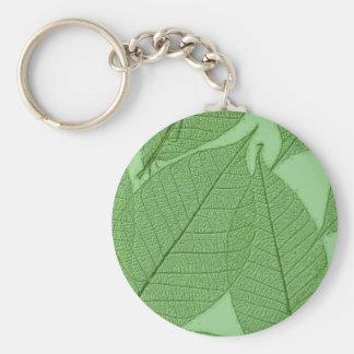 Green Leaves Keychain