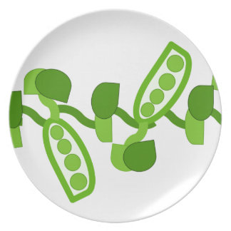 Green Peas Party Plates