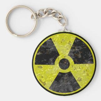 Green Radiation Key Ring
