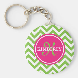 Green with Envy Key Ring