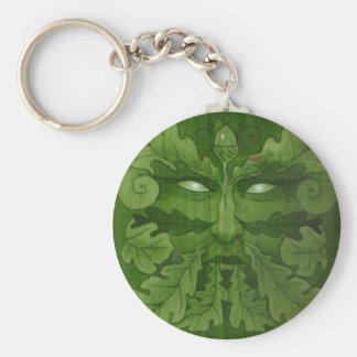 greenman master key ring