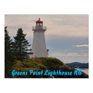 Greens Point Lighthouse Postcard