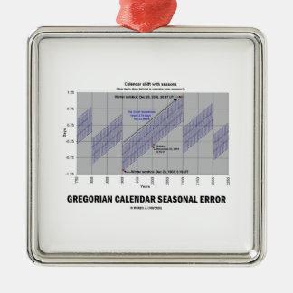 Gregorian Calendar Seasonal Error (Earth Science) Christmas Tree Ornament