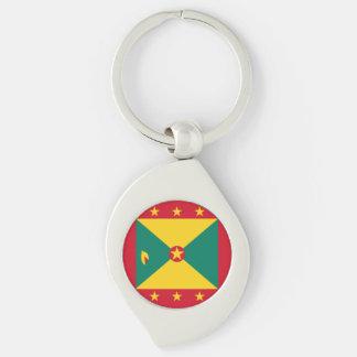 Grenada Flag Key Ring