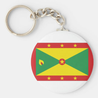 Grenada National Flag Key Ring