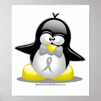Grey/Silver Ribbon Penguin Poster