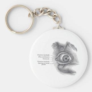Greys Anatomy Eye Basic Round Button Key Ring