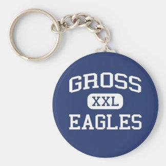 Gross - Eagles - Catholic - Bellevue Nebraska Basic Round Button Key Ring