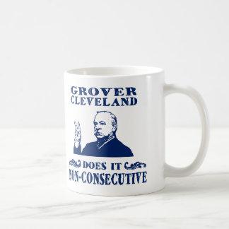 Grover Cleveland Mug