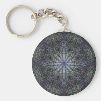 Grungy Kaleidoscope Keychain