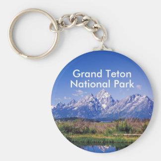 GTNP2 Products Key Ring