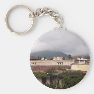 Guatemalan Housetops Key Ring
