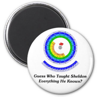 Guess Who Taught Sheldon Everything He Knows? 6 Cm Round Magnet