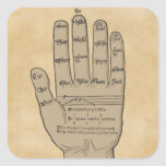 Guidonian Hand, Mediaeval Music Theory Square Sticker