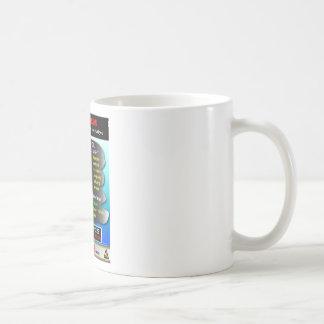 Gulf Gases Coffee Mug