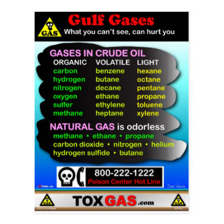 Gulf Gases Post Cards