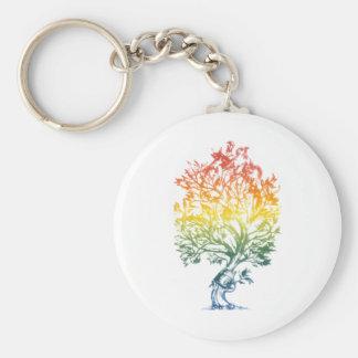 Gun-Tree-Image Basic Round Button Key Ring