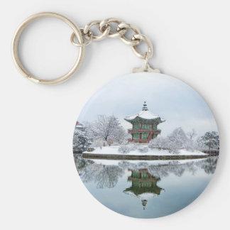 gyeongbok asian palace key ring