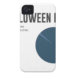 Halloween Diet Sweets Treats and Candy Design Case-Mate iPhone 4 Case