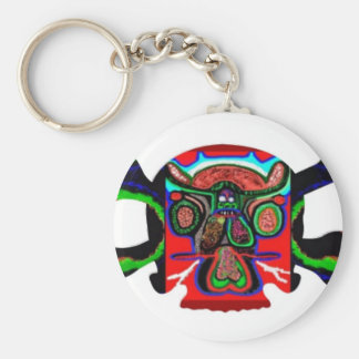 Halloween : Human n Monster Face to SKULL Keychains