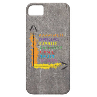 Happines Rules Case For The iPhone 5