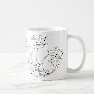 Happiness is a latent variable mug