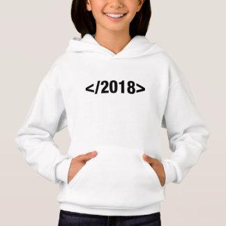 Happy New Year 2018 Programmer Code