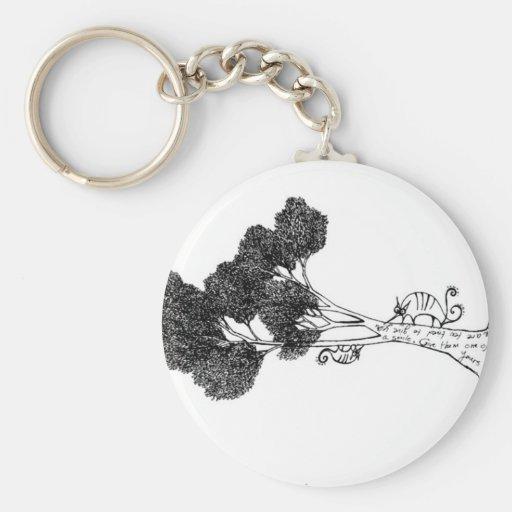 Happy Tree Friends Keychains