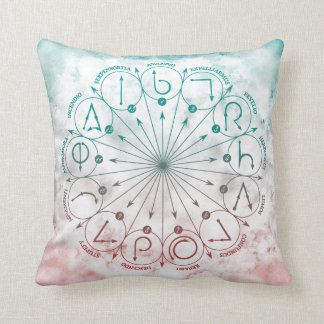 Harry Potter Spell | Spells & Charms Instruction C Cushion