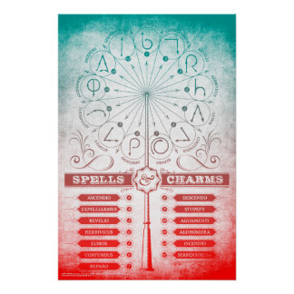 Harry Potter Spell | Spells & Charms Instruction C Poster