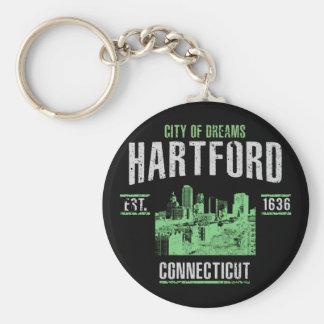 Hartford Key Ring