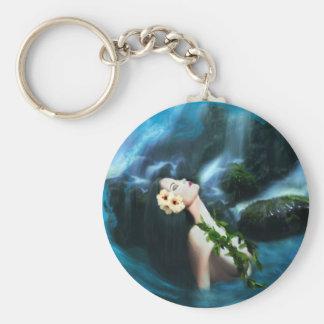 Hawaiian Style Basic Round Button Key Ring