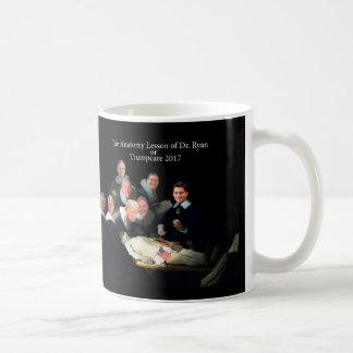 Health Care Farce of 2017 Coffee Mug