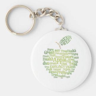 Health Green Eco Friendly Keychain