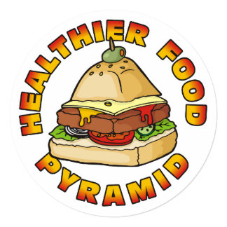 Healthier Food Pyramid 13 Cm X 13 Cm Square Invitation Card